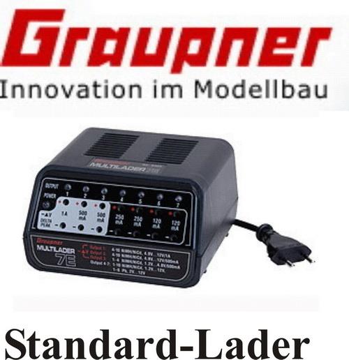 Standard Lader